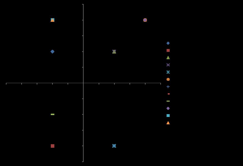 スタンプセットータイプ・ターゲット分類
